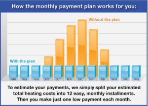 4613759cc971 Koppy s Budget Plan Lower Propane Bills- Koppys Propane